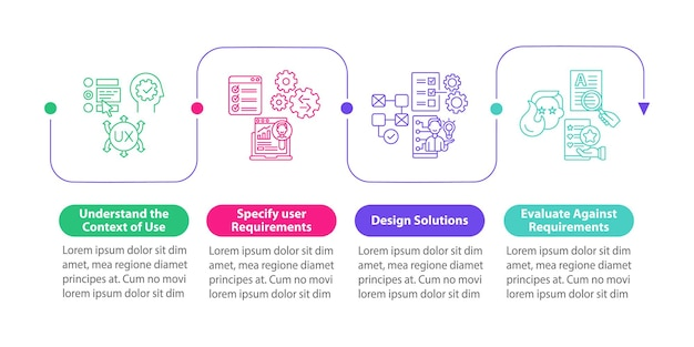 Ucd process vector infographic template. design solutions presentation outline design elements. data visualization with 4 steps. process timeline info chart. workflow layout with line icons
