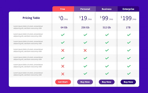 Ui user interface price list Premium Vector