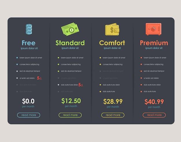 Набор тарифных предложений. ui ux баннер для веб-приложения. набор таблицы цен.
