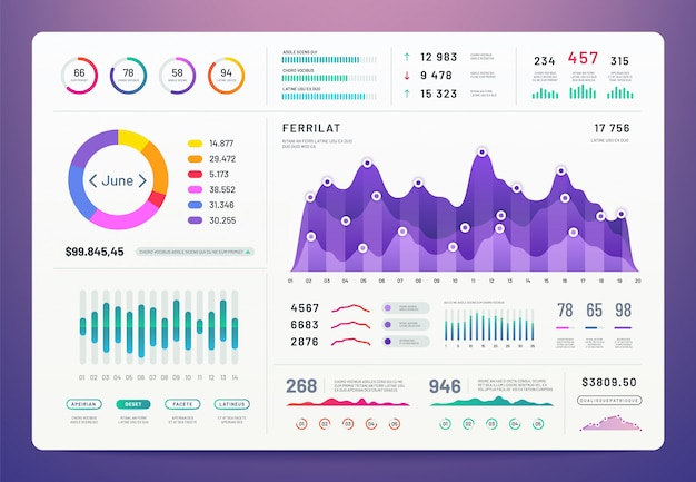 Uiダッシュボード。財務グラフ、円グラフ、および列図を含むuxアプリキット。ベクターデザインテンプレート