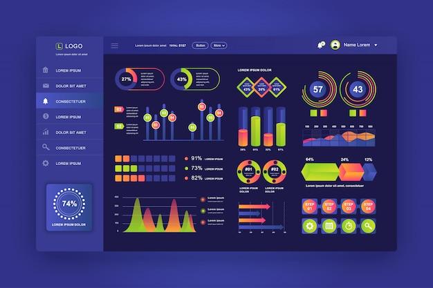 ダッシュボードui。インフォグラフィック要素を持つ管理パネルデザインテンプレート