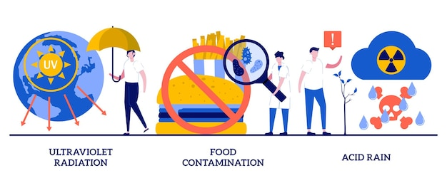 Ultraviolet radiation, food contamination, acid rain concept with tiny people. environmental issues vector illustration set. radioactive effect, atmosphere pollution, damage to human health metaphor.