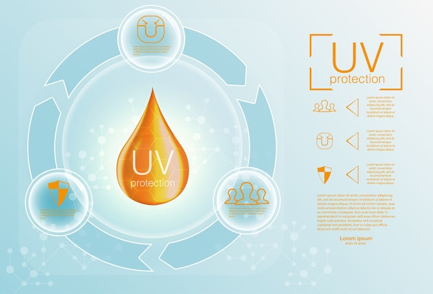 Ultraviolet sunblock drop icon. uv protection icon.   illustration