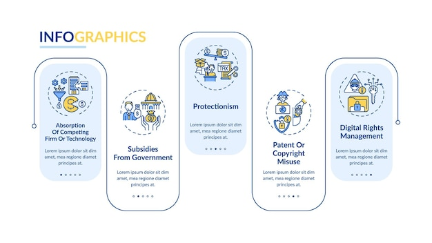 Инфографический шаблон неконкурентоспособных стратегий. поглощение, элементы дизайна презентации протекционизма.