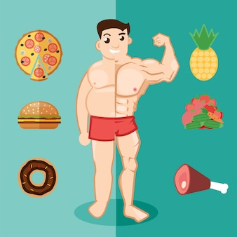 Unhealthy lifestyle, fat man, obesity
