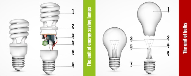 The unit of energy-saving lamps and bulbs