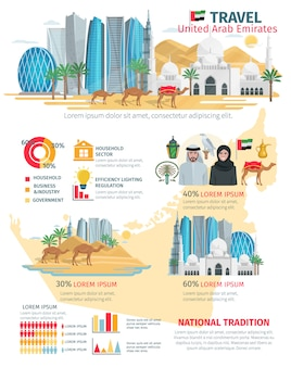 United arab emirates travel infographic
