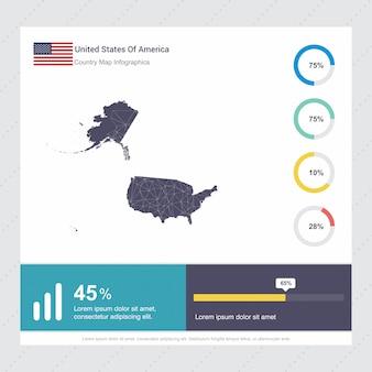 米国の地図とフラグのインフォグラフィック
