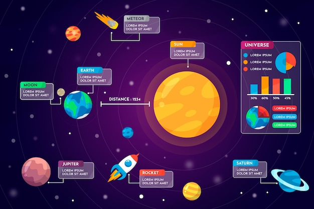 Universe infographic in flat design