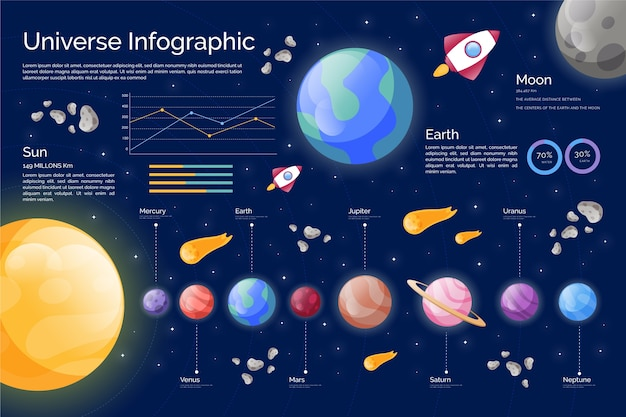 フラットなデザインの宇宙インフォグラフィック