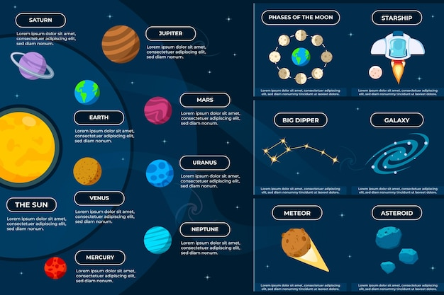 Universo infografica con meteore e galassie
