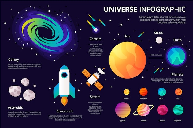 Universe infographic with planets and spaceships