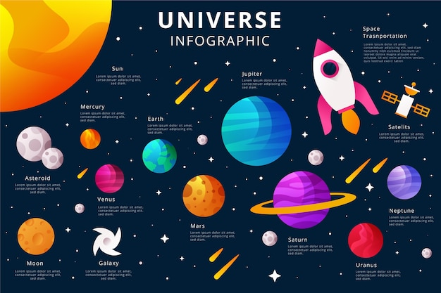 Universe infographic with planets and text space