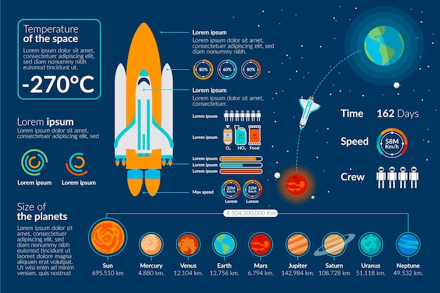 Universe infographic with rocket