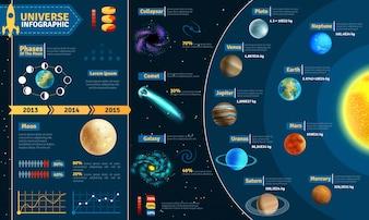 Вселенная инфографики