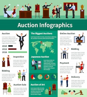 Upcoming international biggest auctions sales lists