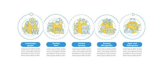 都市農業のインフォグラフィックテンプレート