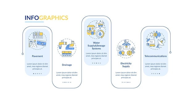 都市ユーティリティと施設のインフォグラフィックテンプレートイラスト