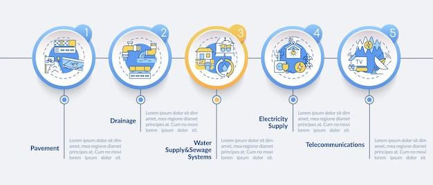 Инфографический шаблон городских коммунальных служб и объектов инфраструктуры