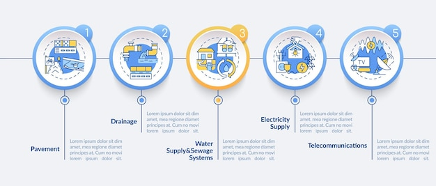 Urban utility and facility service infographic template