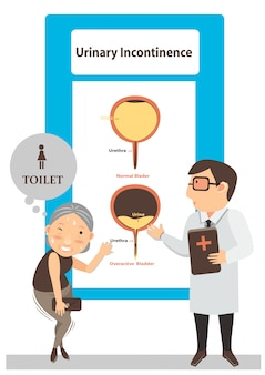 Urinary incontinence illustration