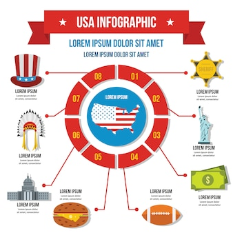 Usa travel infographic template, flat style
