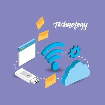 ネットワーク技術データを持つusb接続