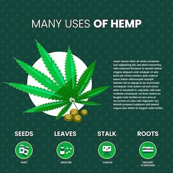 麻のインフォグラフィックの使用
