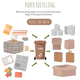 Использованные пластиковые изделия и изделия из переработанной бумаги. новая жизнь для бумаги. примеры использованной бумажной продукции. предметы на белом фоне