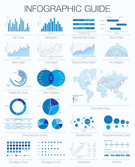 Useful infographic guide. set of graphic  elements, histogram, arc and venn diagram, timeline, radial bar, pie charts, area, line graph.  choropleth world map