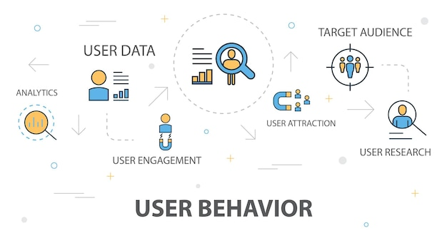 User behavior trendy banner concept template with simple line icons. contains such icons as analytics, user data, target audience, performance and more