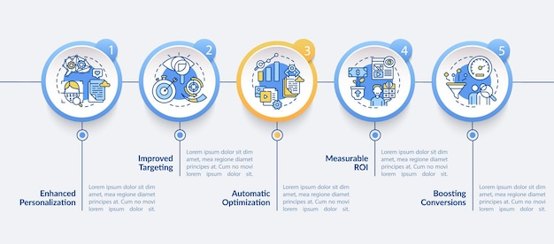User behaviour analytics infographic template. digital marketing presentation design elements.