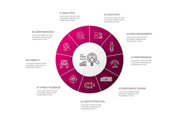 User behaviour infographic 10 steps circle design. analytics, user data, performance, usability simple icons