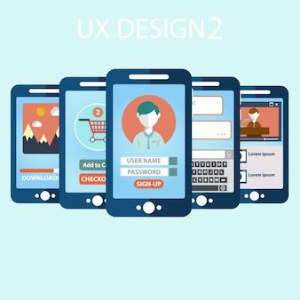 L'esperienza dell'utente con le applicazioni mobili