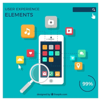 User experience with a smartphone