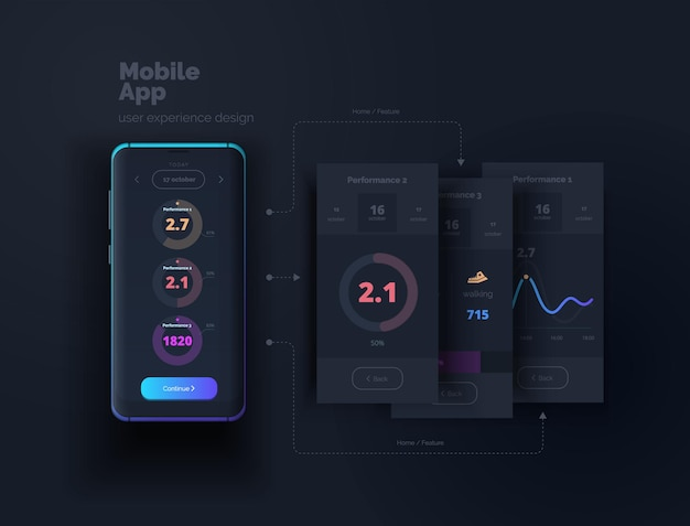 User interface mobile app creating a user interface layout for a smartphone user experience illustration