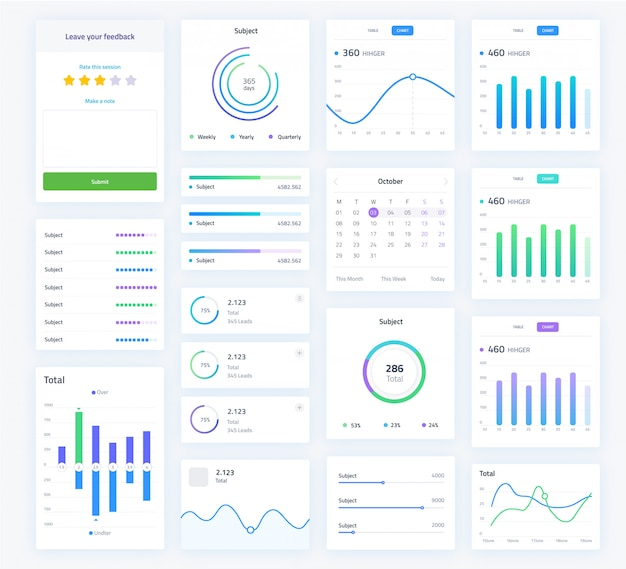 User interface screen including analysis charts