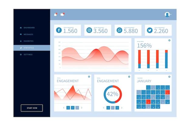 User panel business dashboard