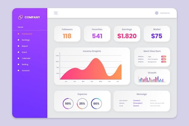 Панель управления бизнес-панелью пользователя