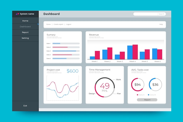 User panel dashboard template