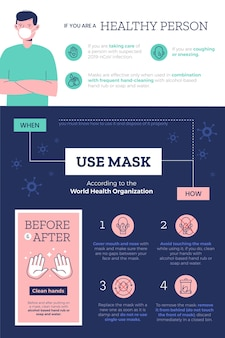 Using medical mask infographic tips