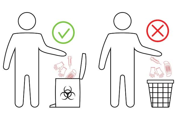 의료용 마스크, 장갑, 수술의 활용. 남자는 의료 쓰레기를 던졌습니다. 생물학적 위험 폐기물 처리. 일회용 장갑과 마스크를 안전하게 제거하는 방법. 생물학적 위험 기호가 있는 쓰레기통. 벡터
