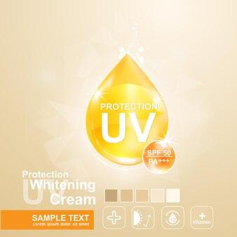배너 또는 포스터 템플릿에 대한 uv 보호 로고 화장품 제품.