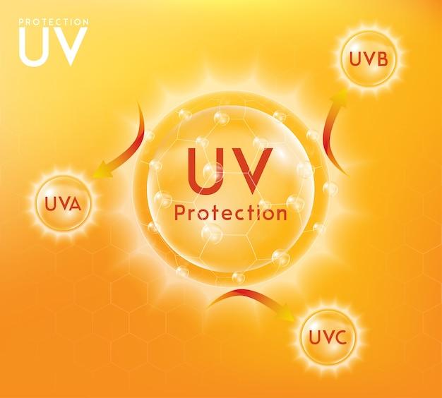 Uv protection or ultraviolet sunblock