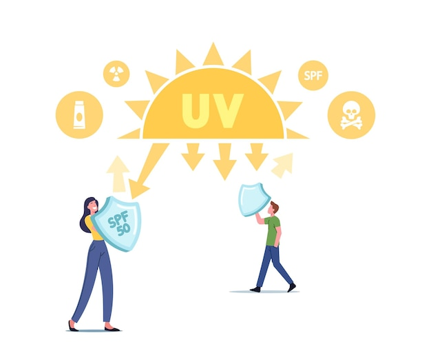 Uv radiation, solar ultraviolet protection concept. characters with shields reflect danger sunlight beams