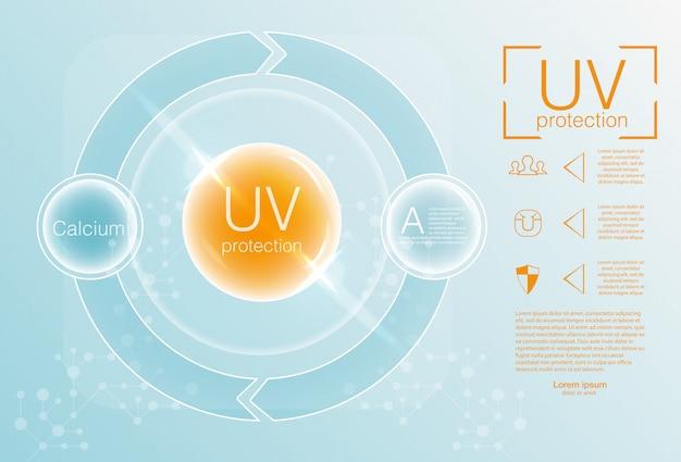紫外線日焼け止め。 uv保護のインフォグラフィック