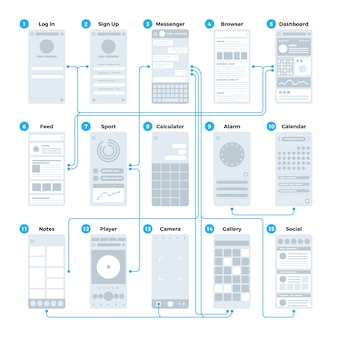 Ux ui application interface flowchart. mobile wireframes management sitemap vector mockup