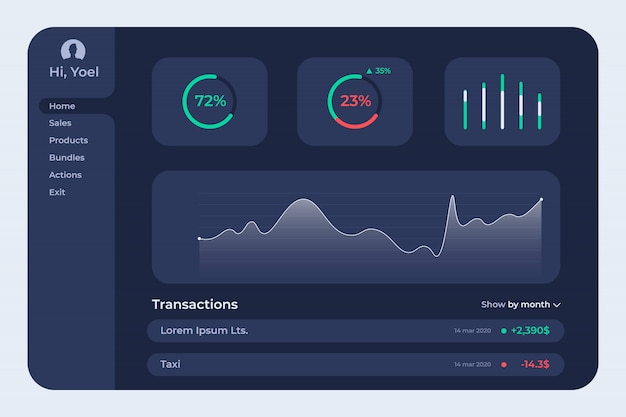 Ux ui  business infographics template.