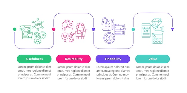 Ux usability vector infographic template. findability, value presentation outline design elements. data visualization with 4 steps. process timeline info chart. workflow layout with line icons