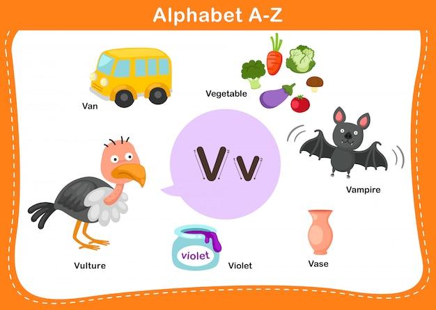 Буква v в алфавите